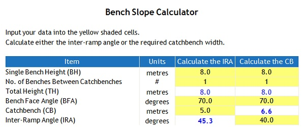 Bench Slope Calculator Pic