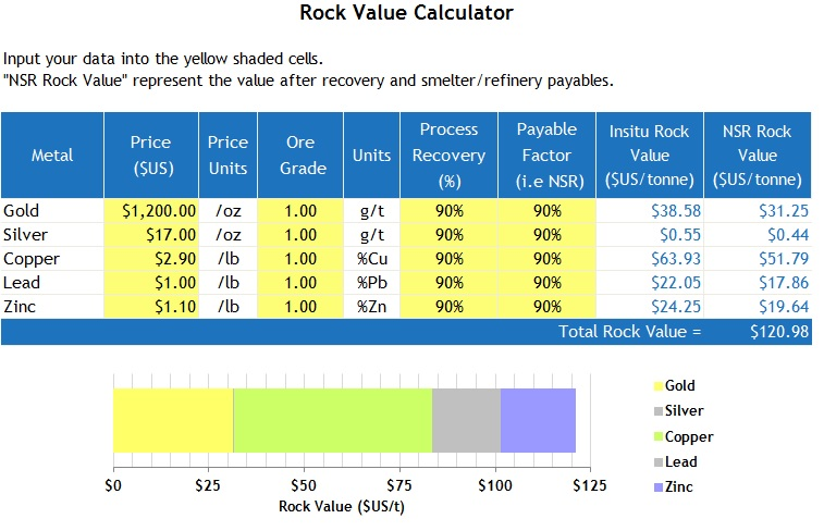 Rock Value Calculator Pic